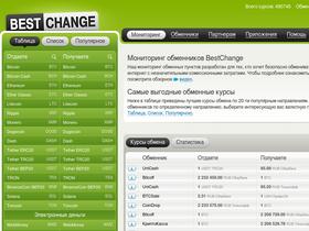 Аналитика трафика для bestchange.ru