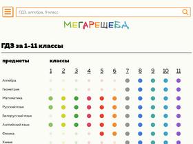 Аналитика трафика для megaresheba.ru